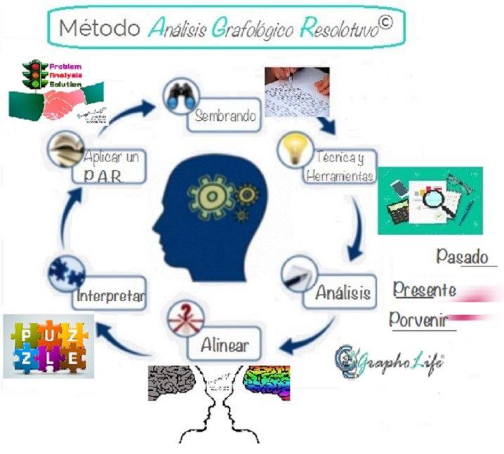 Mapeo NeuroEscritural